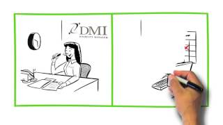 Disability Management Institute - Whiteboard
