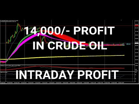 LIVE INTRADAY CRUDE OIL PROFIT 14,000/-. 20 POINTS DAILY PROFIT IN MCX CRUDE OIL. MOHIT GUPTA