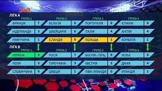 Перші в групі: що чекає збірну України в Лізі Націй через 4 роки