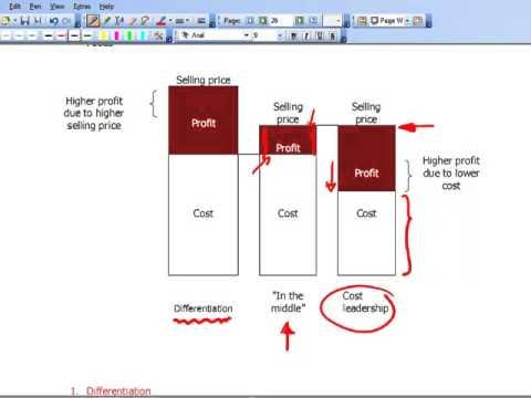 ACCA P3 - 20 Porter\u0027s generic stragegies - YouTube - porter's three generic strategies