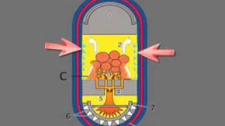 Fenomenul coroziunii la cazanele cu gazeificare oferite de S.C. CALOR S.R.L.
