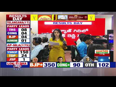 Special Report On Election Results In AP & Telangana States | V6 News