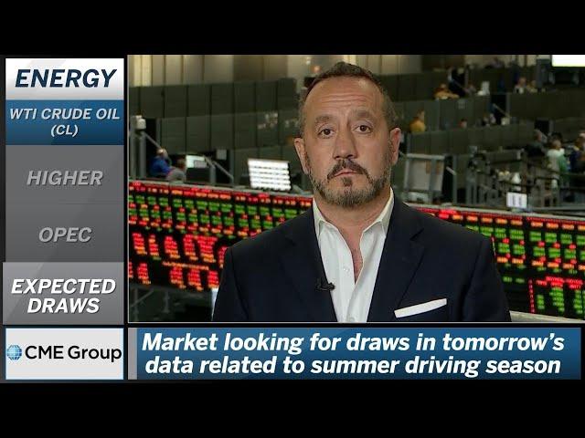 June 18 Energy Commentary: Bob Iaccino