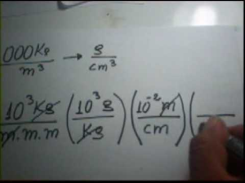 conversion de libra por pulgada a kg/cm2