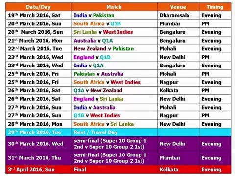 World cup t20 2016 schedule time table youtube for Rtu 4th sem time table