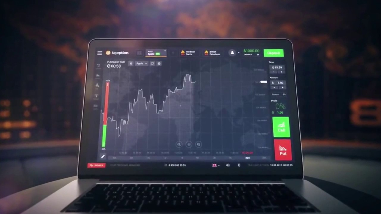 platforme de tranzacționare a opțiunilor binare iq