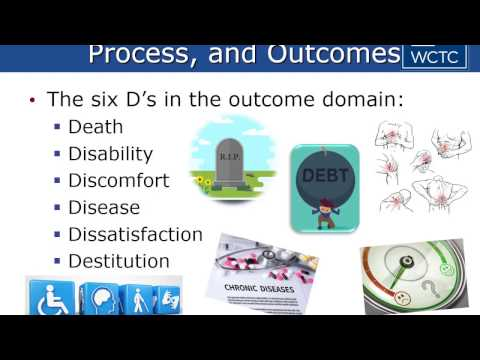 EMS Leadership & Management - Quality & Research 03: Domains of a QI System