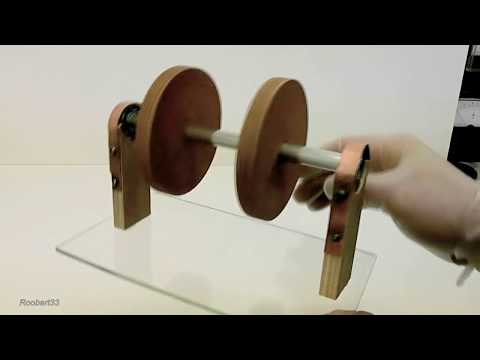 Strange rotation of an electric rotor video 2 youtube for Red wing ball bearing ac motor