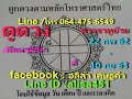ดูดวง ดาวราหู ย้าย ปี 2562  2563 (22 กพ 62 - 10 กย 63) ลัคนาราศีพิจิก โทร 064-475-6549