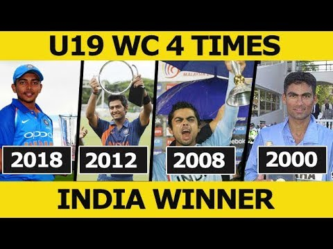 India Under 19 World Cup Winner 2018, 2000, 2008 & 2012