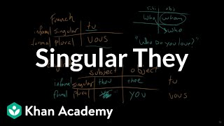 BONUS VIDEO | Singular They | The parts of speech | Grammar | Khan Academy