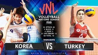 Korea vs. Turkey | Highlights | Women's VNL 2019