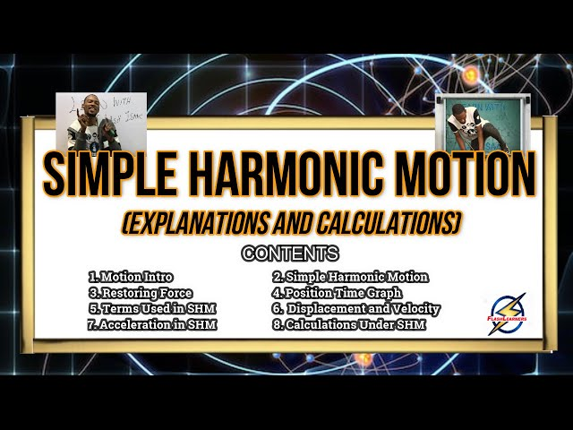 Simple Harmonic Motion (SHM) | Explanations & Calculations