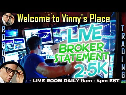 $2,500 Verified Profit ✪ LIVE TRADE ROOM ✪ Automated Trading Software | Robotic Trading | Mentorship