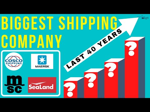 BIGGEST SHIPPING COMPANY #shipping #shippingcompany #container