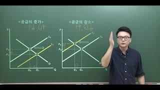 17.  [공인중개사] [부동산학개론] [기본강의] 1…