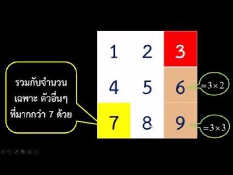 เฉลยข้อสอบ TME ม 2 ปี 2554 ข้อ 1