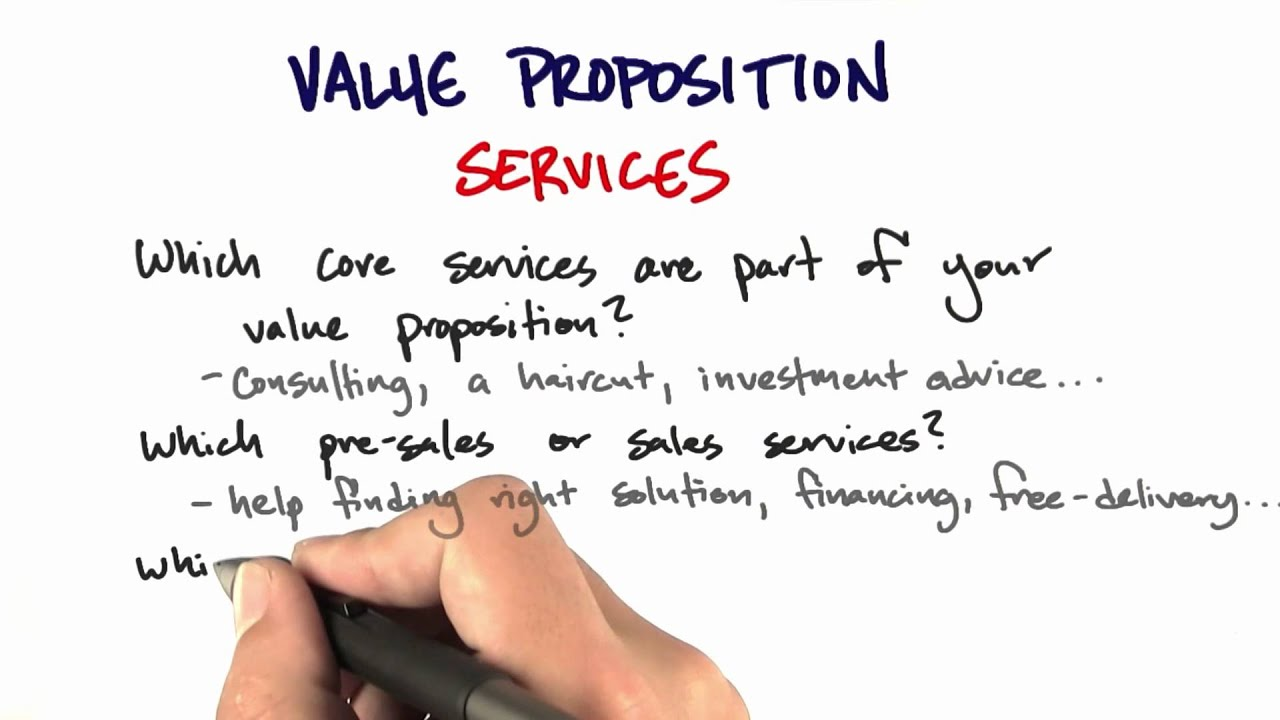 Value Proposition Services - How to Build a Startup