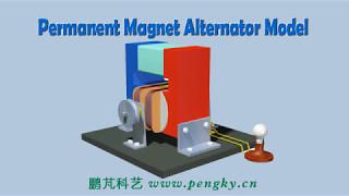 Permanent-magnet alternator model   AC generator model DIY   3D animation