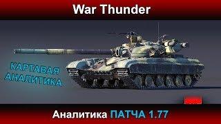 War Thunder - Аналитика ПАТЧА 1.77 | Паша Фриман