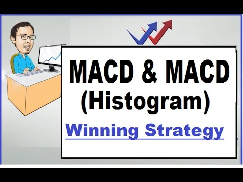 Macd trading strategy binary options