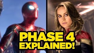 MARVEL PHASE 4 Explained! What Comes After Avengers? #NeedtoKnow