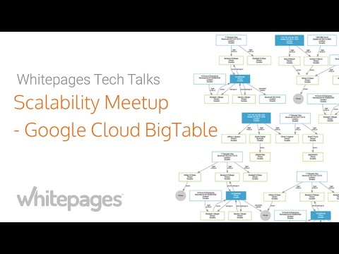 Scalability Meetup @ Whitepages - Google Cloud BigTable