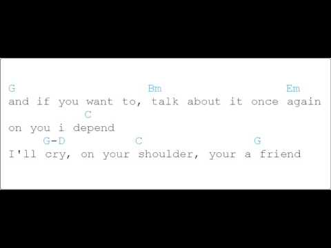 James Blunt Cry Chords Lyricswmv Youtube