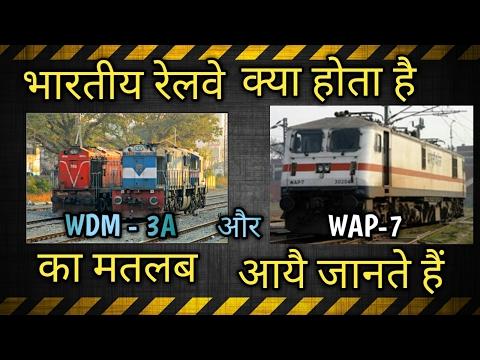 Indian railways signalling system: STORY BEHIND NAME OF LOCOMOTIVES