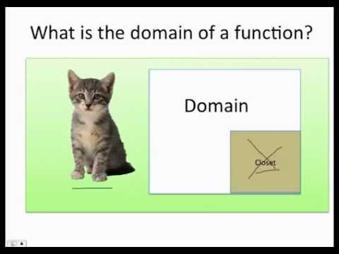 How to find the domain of the function fast and easy