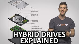 Hybrid Drives As Fast As Possible