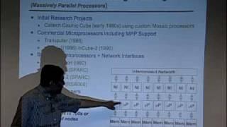 Lec 3 | MIT 6.189 Multicore Programming Primer, IAP 2007