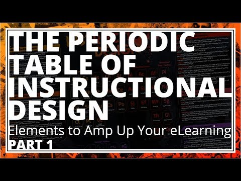 Webinar: The Periodic Table of Instructional Design