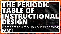 Webinar: The Periodic Table of Instructional Design  Elements to Amp Up Your eLearning Part 1