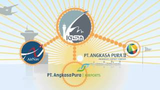 Download Video Transformasi Kementerian Perhubungan MP3 3GP MP4