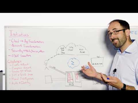 Zscaler Whiteboard Story: A 5-minute look at the cloud security platform