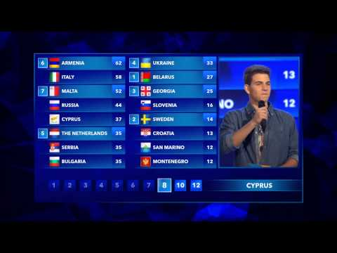 HD JESC2014 Junior Eurovision Malta FULL VOTING and RESULT