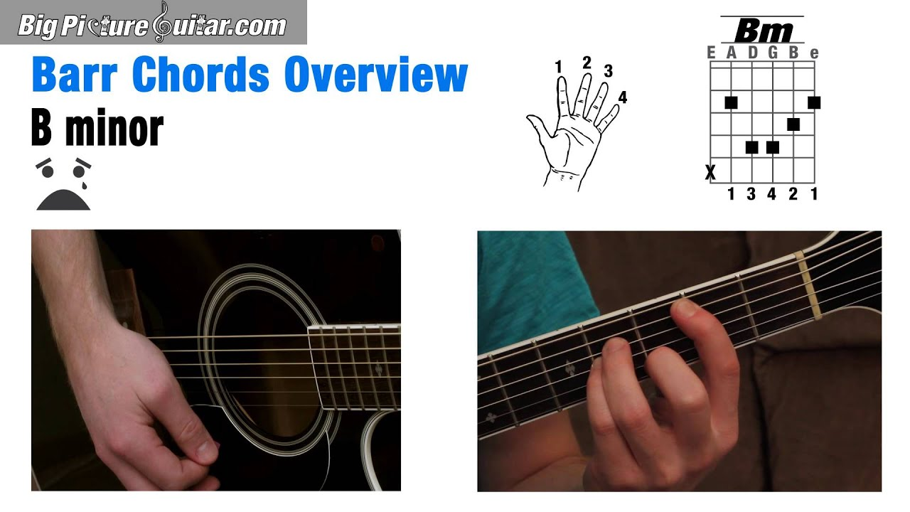 Barre Chords For Guitar An Overview Chords F Fm B Bm Youtube