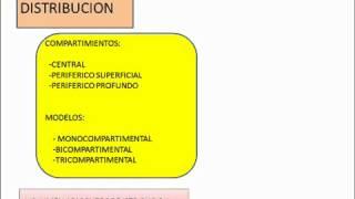 BARRERAS- FARMACOLOGIA- Jorge B. Viana