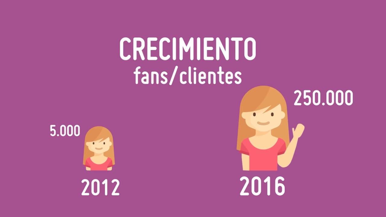 0cdf0e942 Ecommerce Tour Bilbao  Caso de éxito Pisamonas - YouTube
