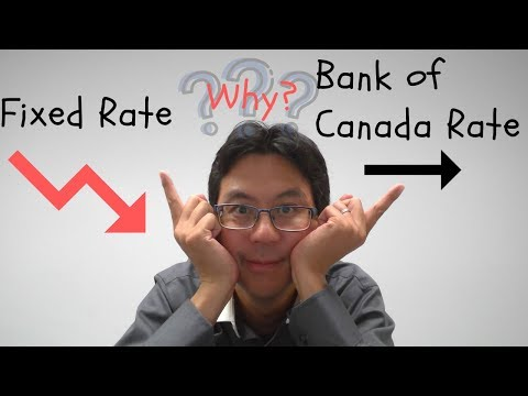 BANK OF CANADA RATE VS FIX MORTGAGE RATE