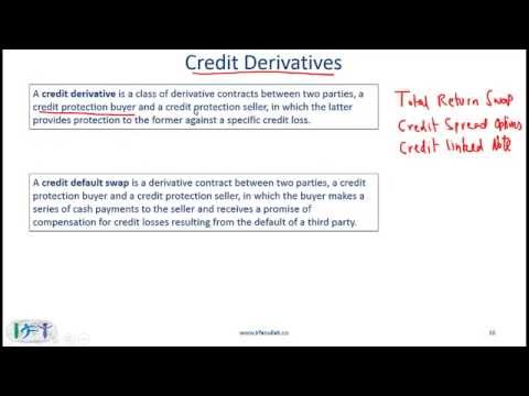 2014 CFA Level 1: Derivative Markets and Instruments Lecture 2/3