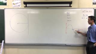 Why are Sine & Cosine given their names?