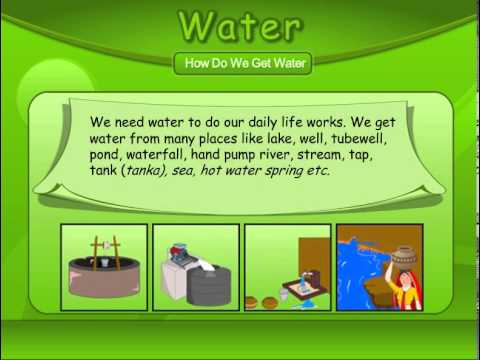 the need of water essay