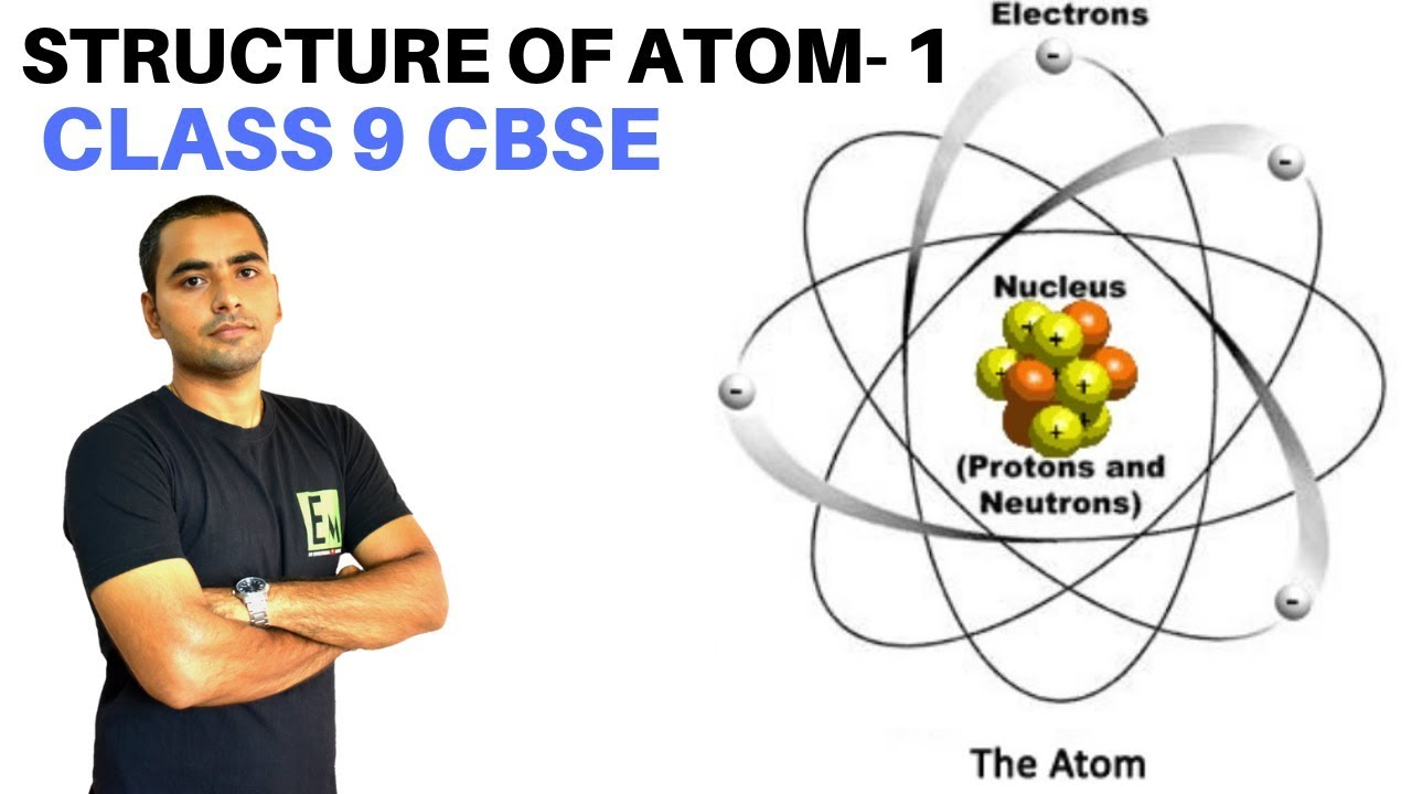 structure of an atom class 9