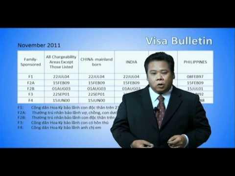 01 - Immigration Basics