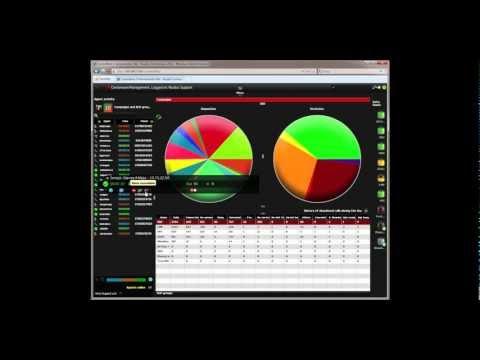 Centerware Administrator (Part 1 Agent Monitoring)