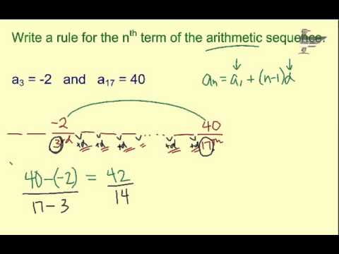 Write Rule for Arithmetic Sequence (no a1 or d)