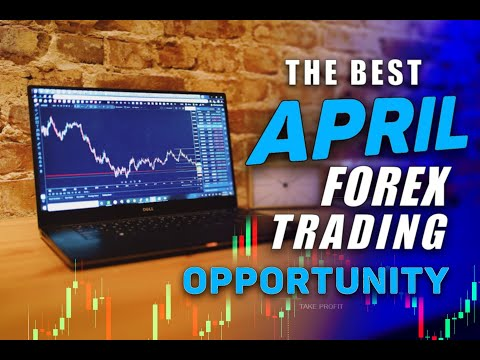 Best Forex Strategy For April | The Dollar Is READY!!
