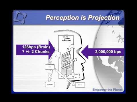 Perception is Projection: Creating Your World The Way You Wa